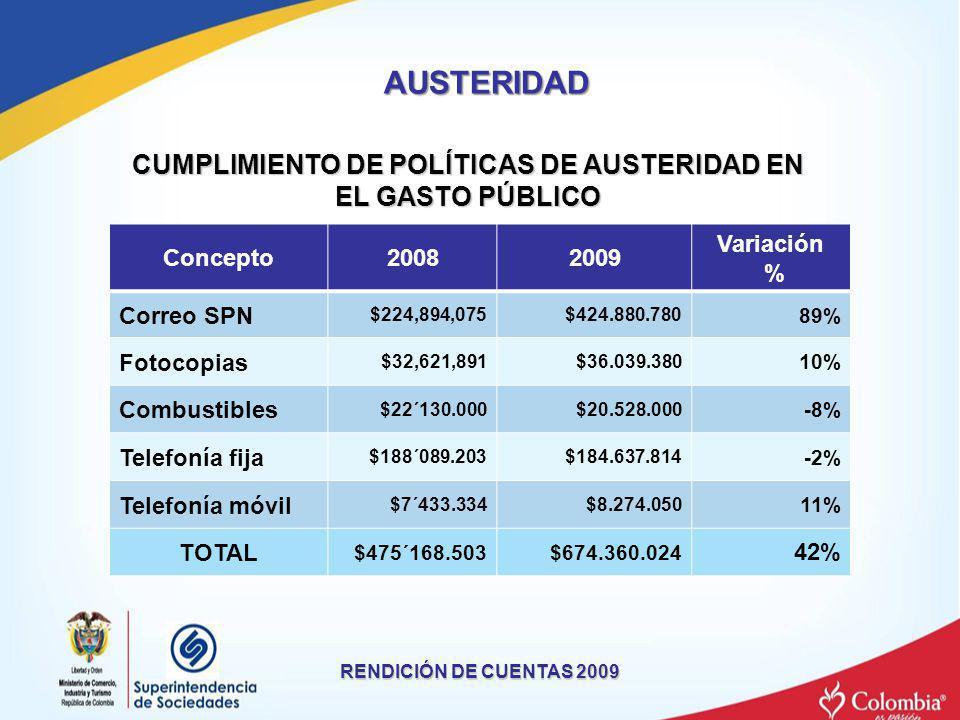 CUMPLIMIENTO DE POLÍTICAS DE AUSTERIDAD EN EL GASTO PÚBLICO