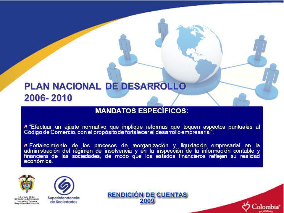 PLAN NACIONAL DE DESARROLLO 2006- 2010