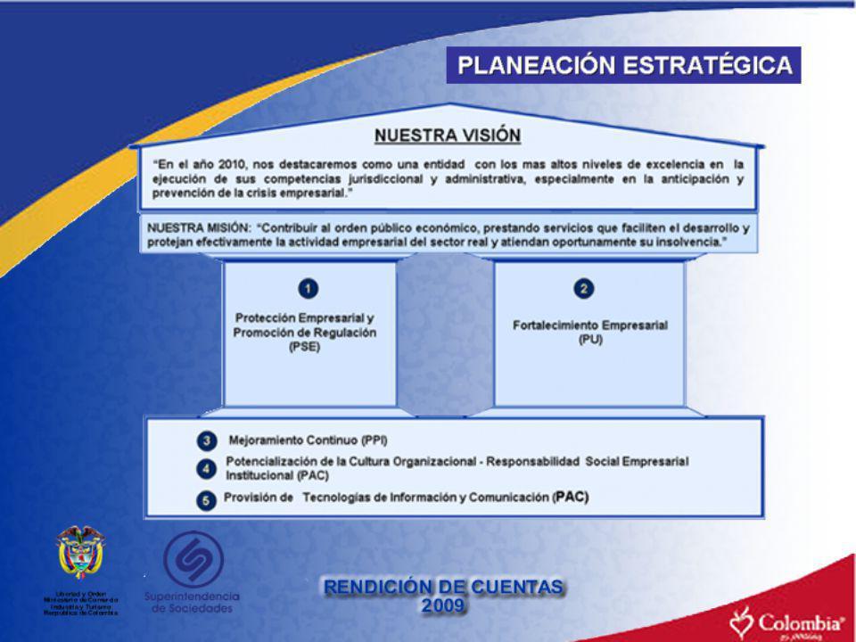 La Superintendencia de Sociedades formuló la Planeación Estratégica alineada al Plan Nacional de Desarrollo 2006-2010 Estado Comunitario: Desarrollo para Todos y a tres de los objetivos estratégicos del Ministerio de Comercio, Industria y Turismo: