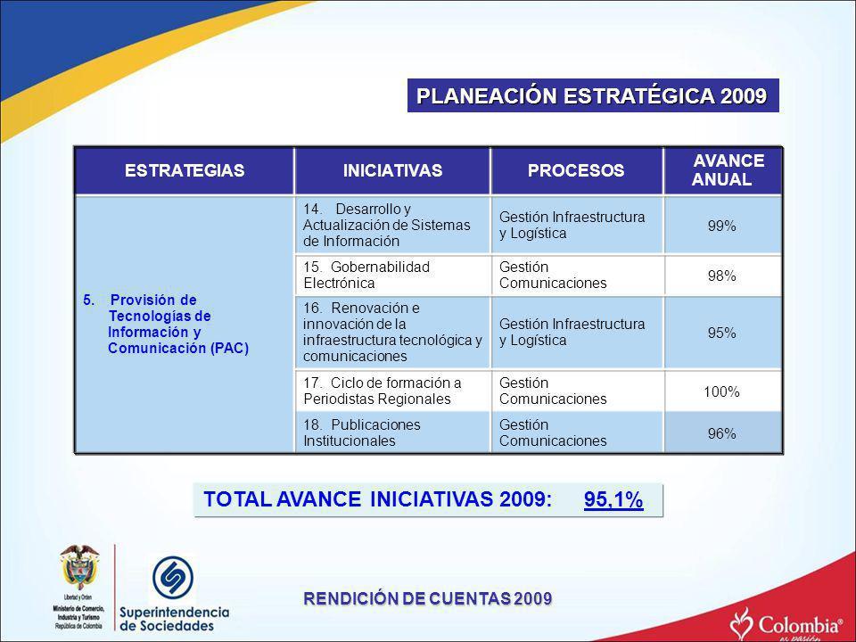 PLANEACIÓN ESTRATÉGICA 2009