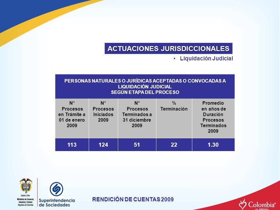 ACTUACIONES JURISDICCIONALES