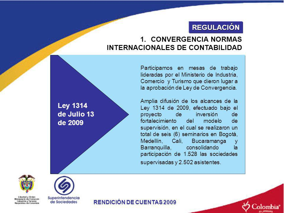 INTERNACIONALES DE CONTABILIDAD