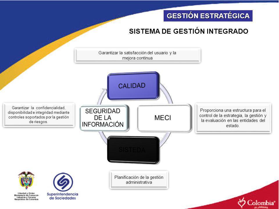SISTEMA DE GESTIÓN INTEGRADO