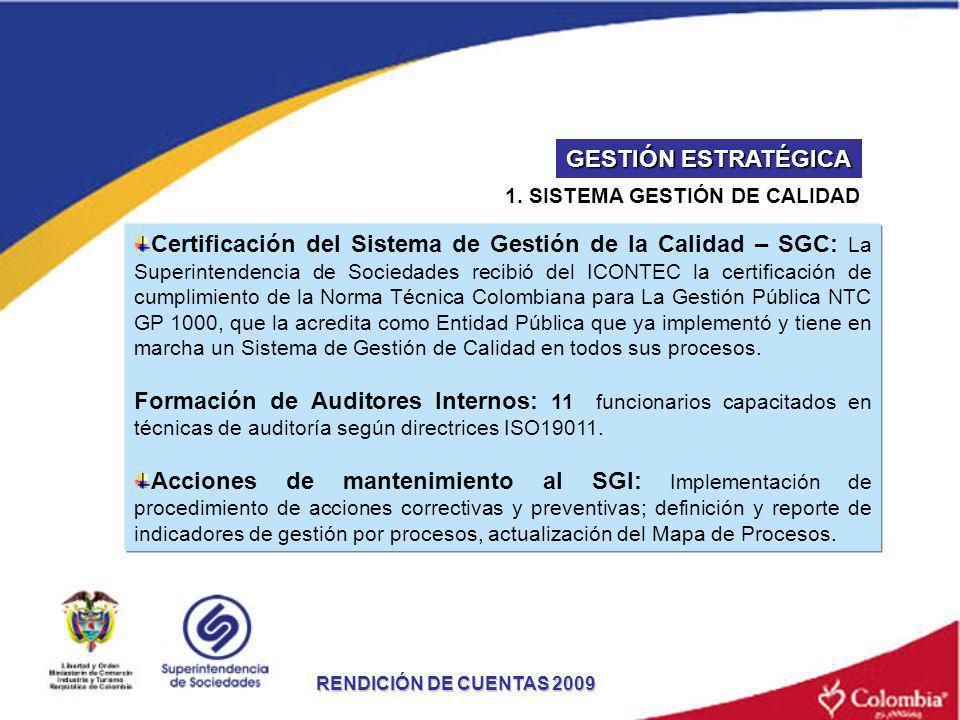 GESTIÓN ESTRATÉGICA 1. SISTEMA GESTIÓN DE CALIDAD.