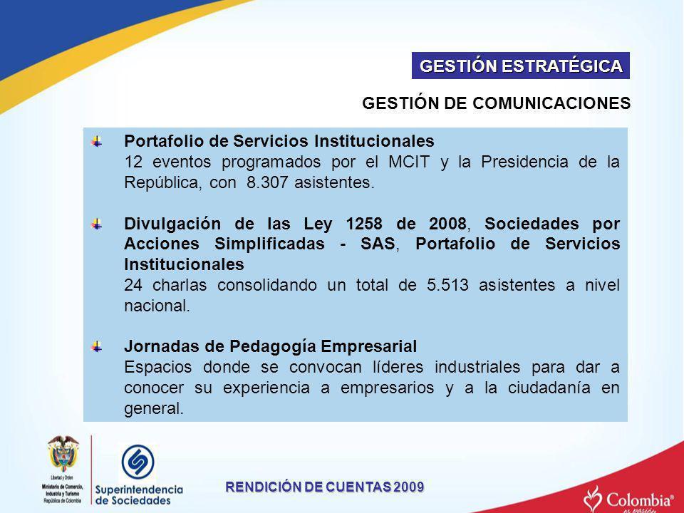 GESTIÓN DE COMUNICACIONES