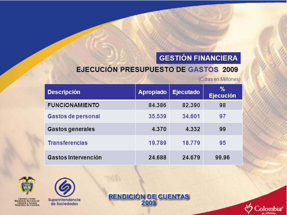 EJECUCIÓN PRESUPUESTO DE GASTOS 2009