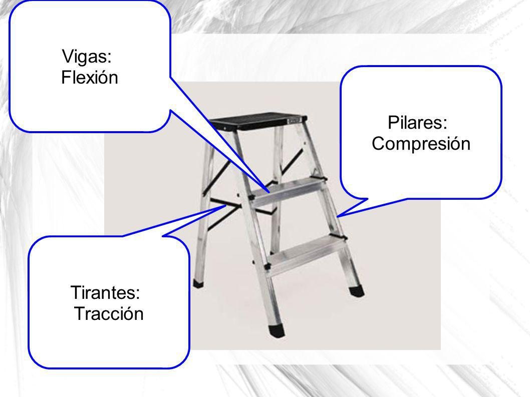 Vigas: Flexión Pilares: Compresión Tirantes: Tracción