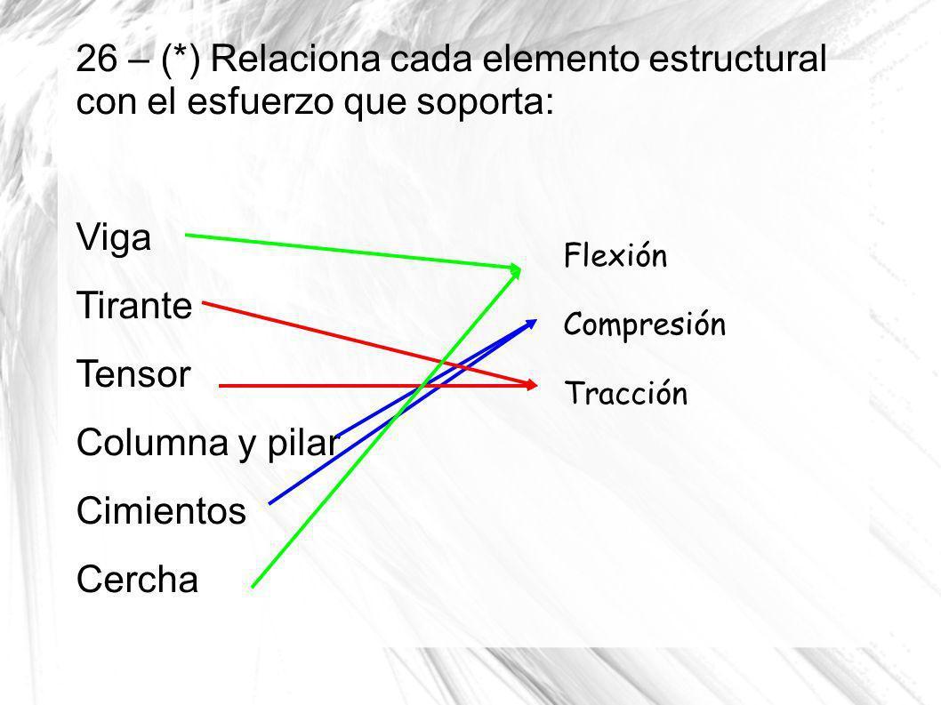 26 – (*) Relaciona cada elemento estructural con el esfuerzo que soporta: