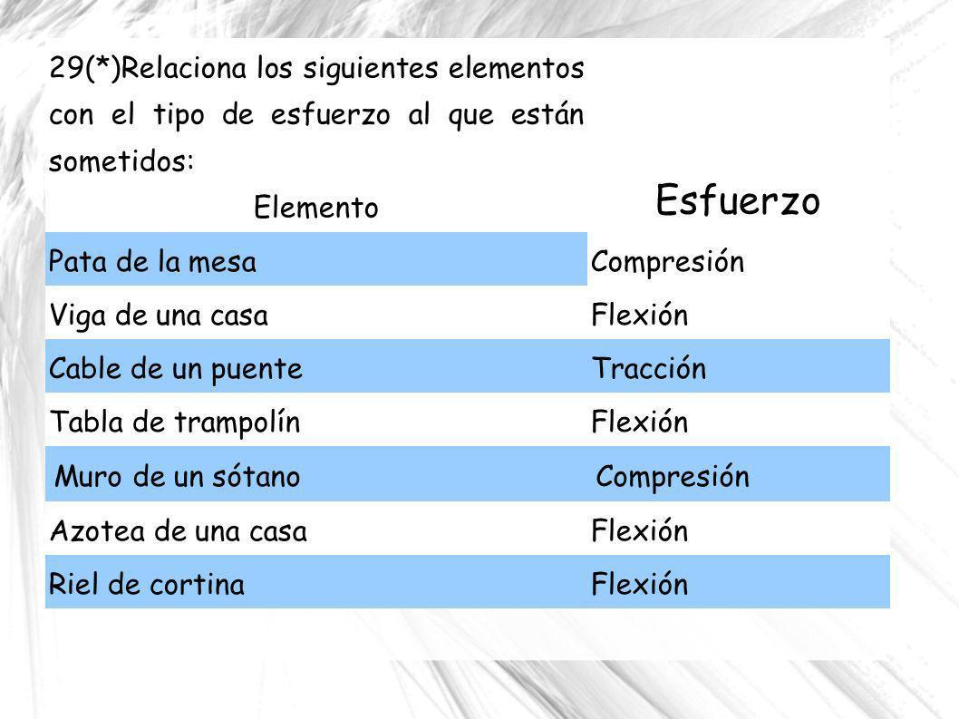 29(*)Relaciona los siguientes elementos con el tipo de esfuerzo al que están sometidos: