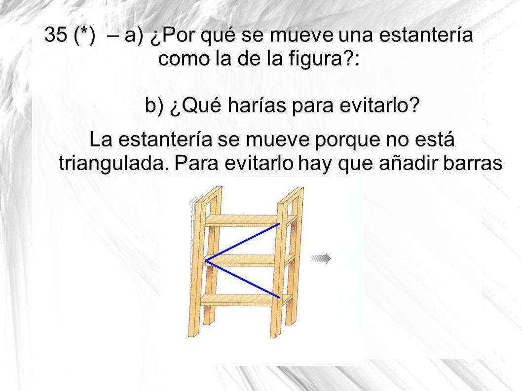 35 (. ) – a) ¿Por qué se mueve una estantería como la de la figura