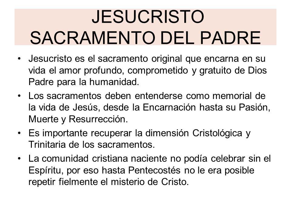 JESUCRISTO SACRAMENTO DEL PADRE