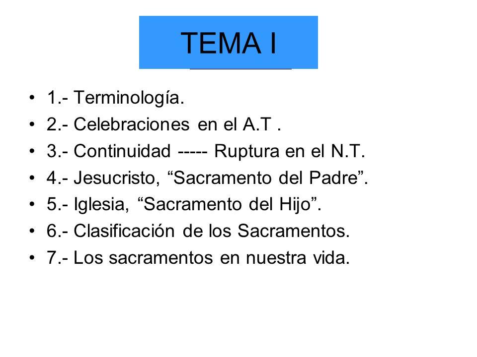 TEMA I 1.- Terminología. 2.- Celebraciones en el A.T .