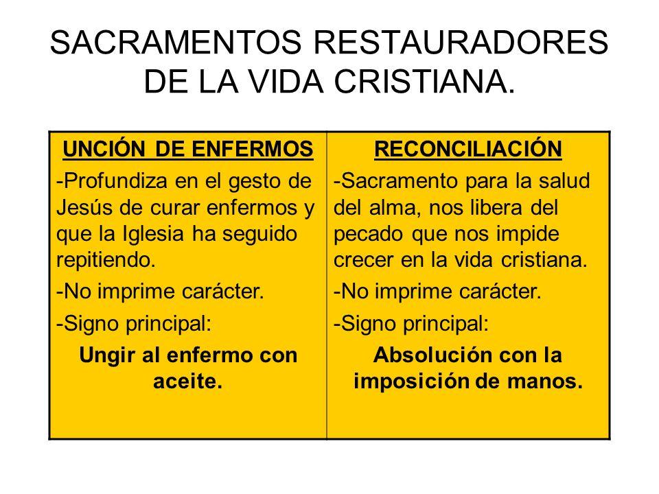 SACRAMENTOS RESTAURADORES DE LA VIDA CRISTIANA.