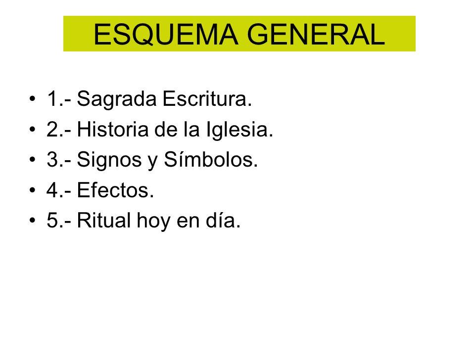 ESQUEMA GENERAL 1.- Sagrada Escritura. 2.- Historia de la Iglesia.