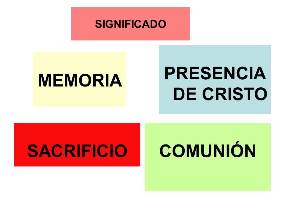 PRESENCIA DE CRISTO MEMORIA SACRIFICIO COMUNIÓN