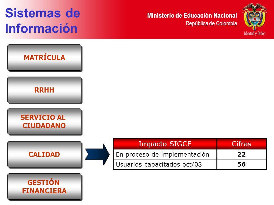 Sistemas de Información MATRÍCULA RRHH SERVICIO AL CIUDADANO