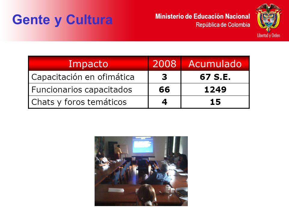 Gente y Cultura Impacto 2008 Acumulado Capacitación en ofimática 3