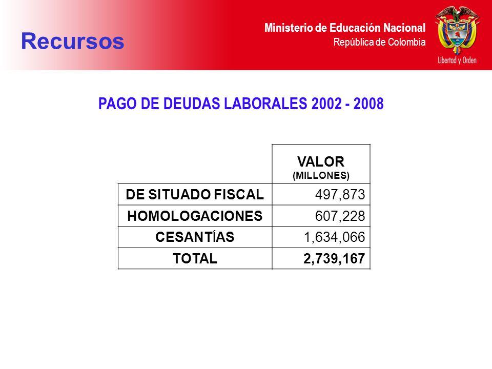 PAGO DE DEUDAS LABORALES 2002 - 2008