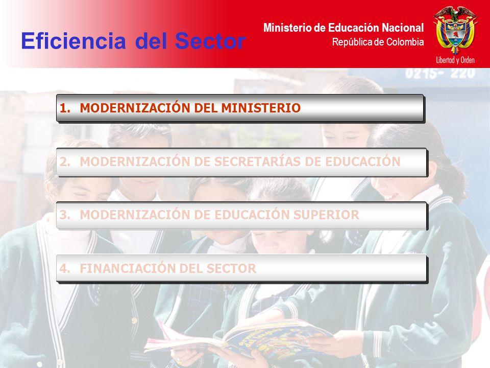 Eficiencia del Sector MODERNIZACIÓN DEL MINISTERIO
