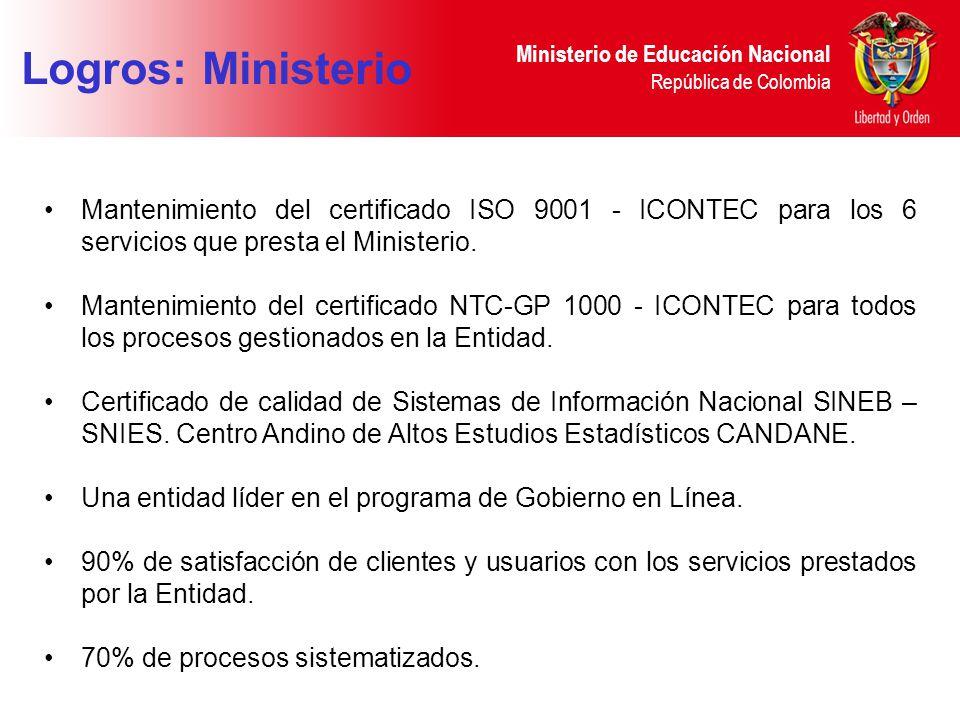 Logros: Ministerio Mantenimiento del certificado ISO 9001 - ICONTEC para los 6 servicios que presta el Ministerio.