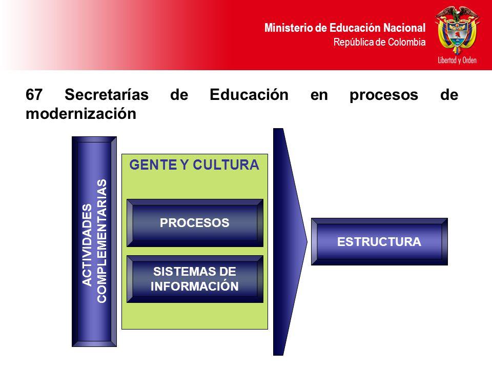 67 Secretarías de Educación en procesos de modernización