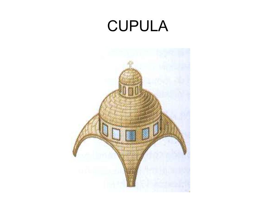 CUPULA