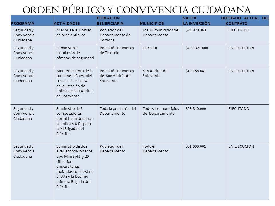 ORDEN PÚBLICO Y CONVIVENCIA CIUDADANA