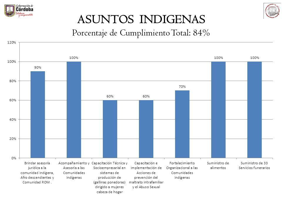 ASUNTOS INDIGENAS Porcentaje de Cumplimiento Total: 84%