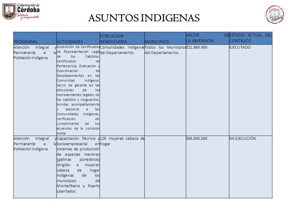ASUNTOS INDIGENAS PROGRAMA ACTIVIDADES POBLACION BENEFICIARIA