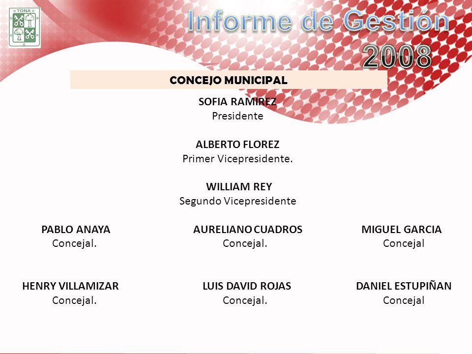 Informe de Gestión 2008 CONCEJO MUNICIPAL SOFIA RAMIREZ Presidente