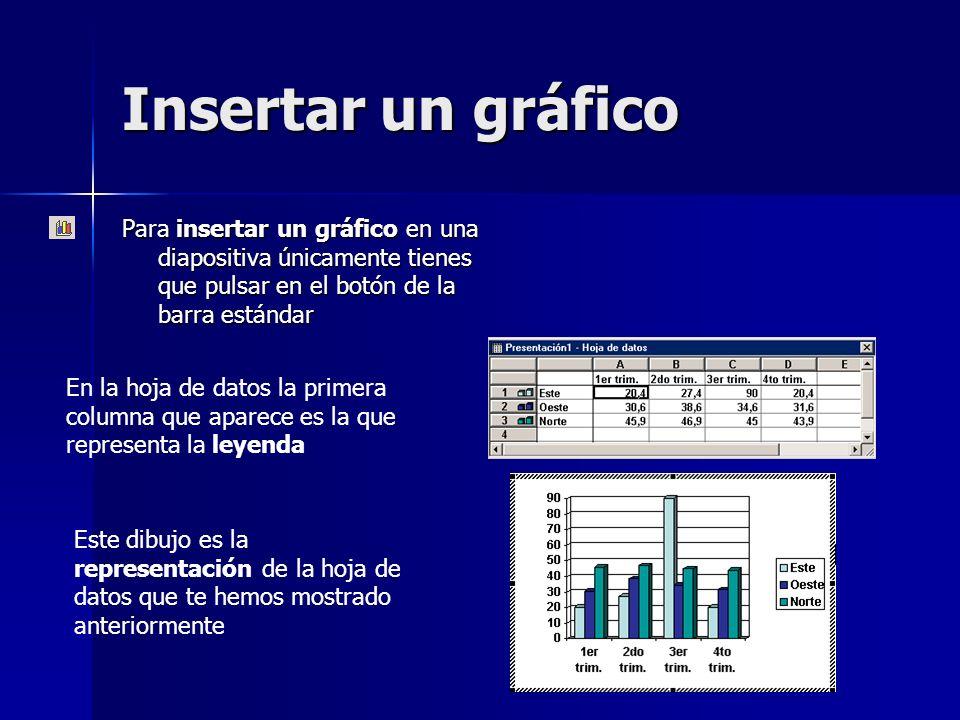 Insertar un gráfico Para insertar un gráfico en una diapositiva únicamente tienes que pulsar en el botón de la barra estándar.