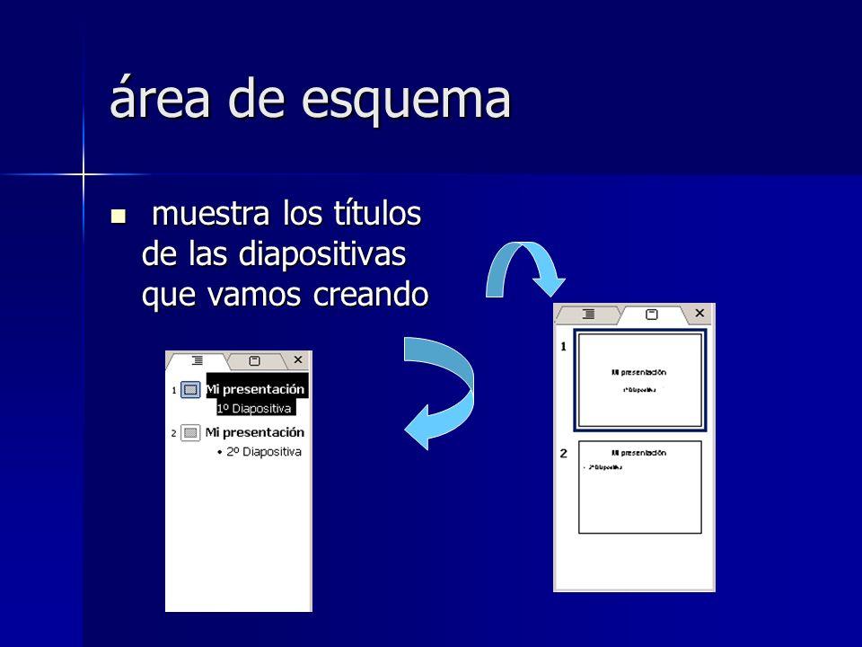 área de esquema muestra los títulos de las diapositivas que vamos creando