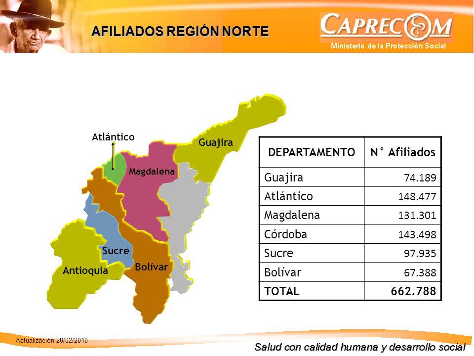 AFILIADOS REGIÓN NORTE