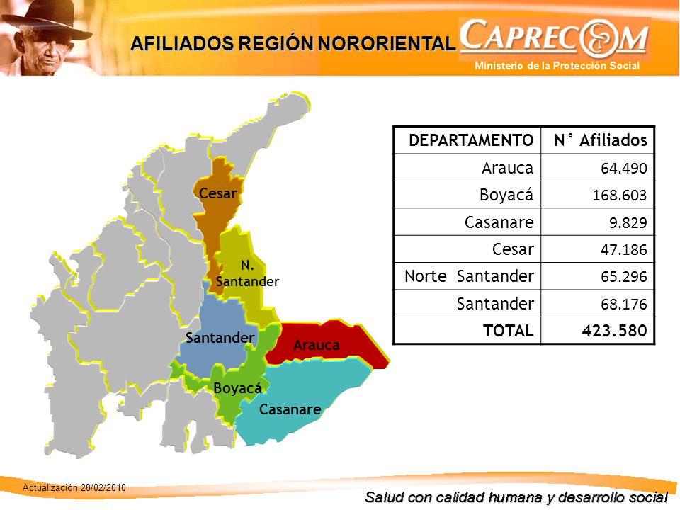 AFILIADOS REGIÓN NORORIENTAL