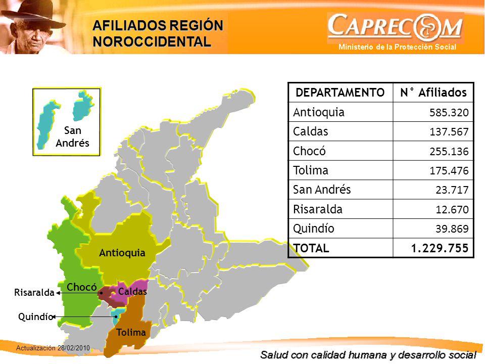 AFILIADOS REGIÓN NOROCCIDENTAL DEPARTAMENTO N° Afiliados Antioquia