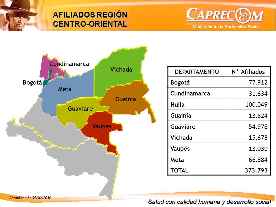 AFILIADOS REGIÓN CENTRO-ORIENTAL 77.912 31.634 100.049 13.624 54.978