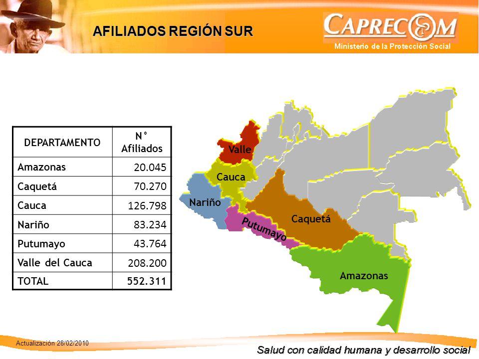 AFILIADOS REGIÓN SUR DEPARTAMENTO. N° Afiliados. Amazonas. 20.045. Caquetá. 70.270. Cauca. 126.798.