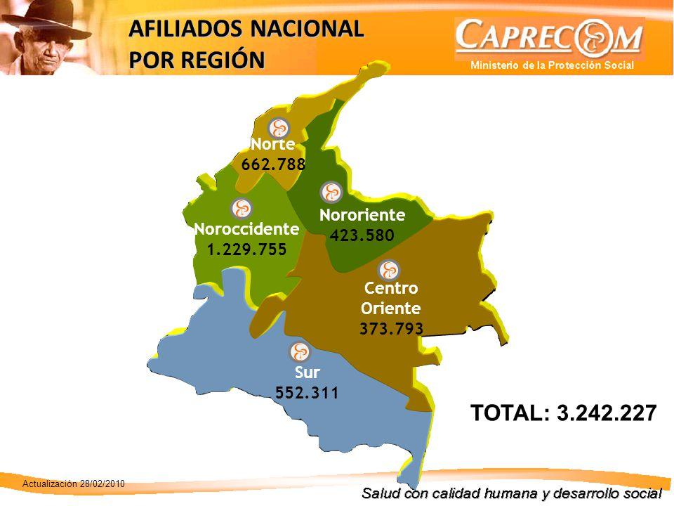 AFILIADOS NACIONAL POR REGIÓN