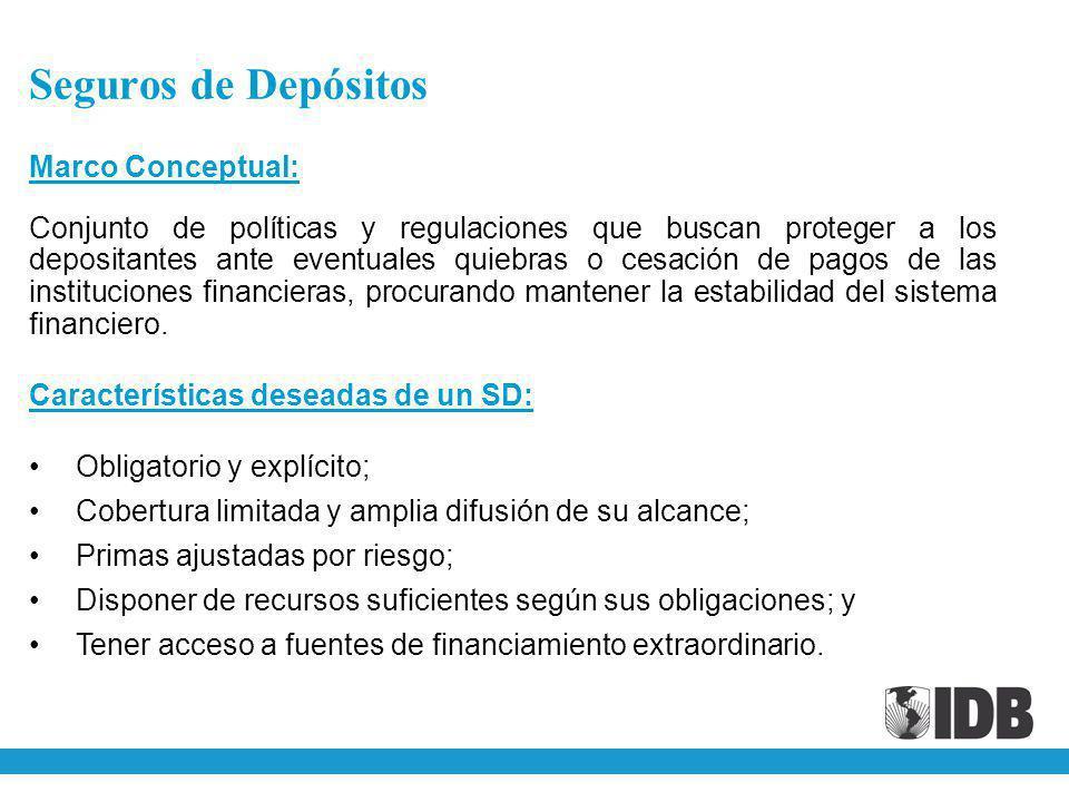 Seguros de Depósitos Marco Conceptual: