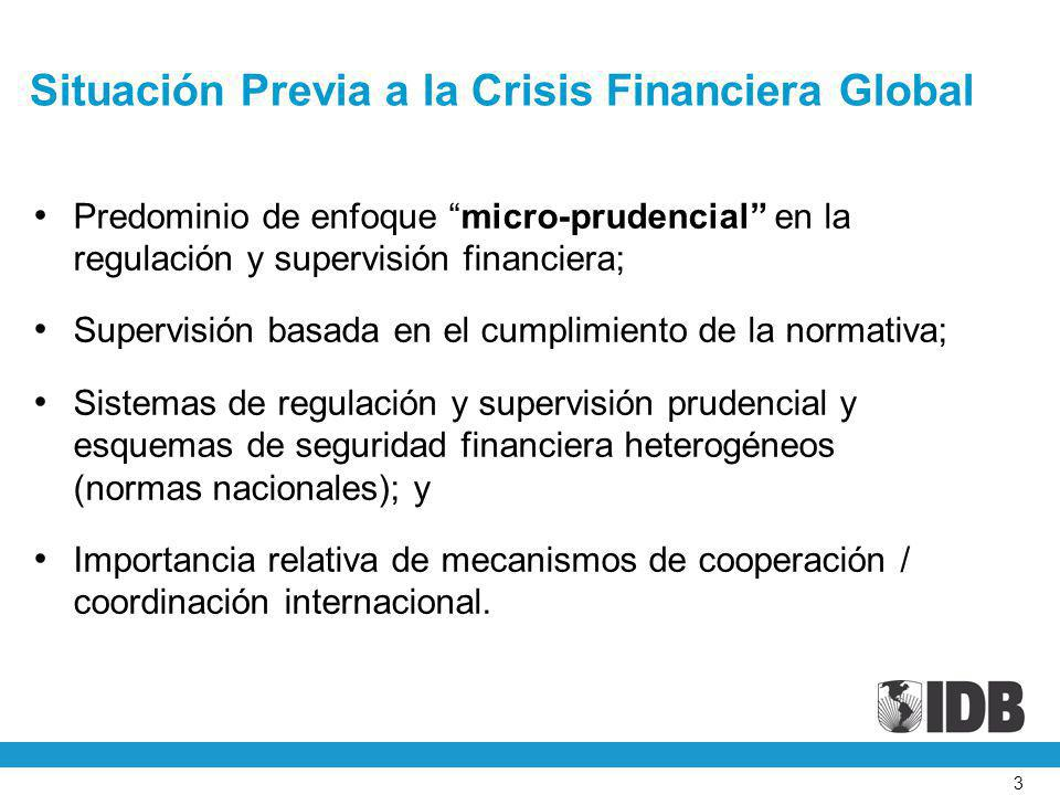 Situación Previa a la Crisis Financiera Global