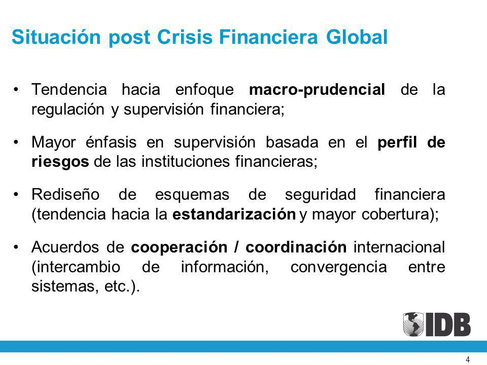 Situación post Crisis Financiera Global