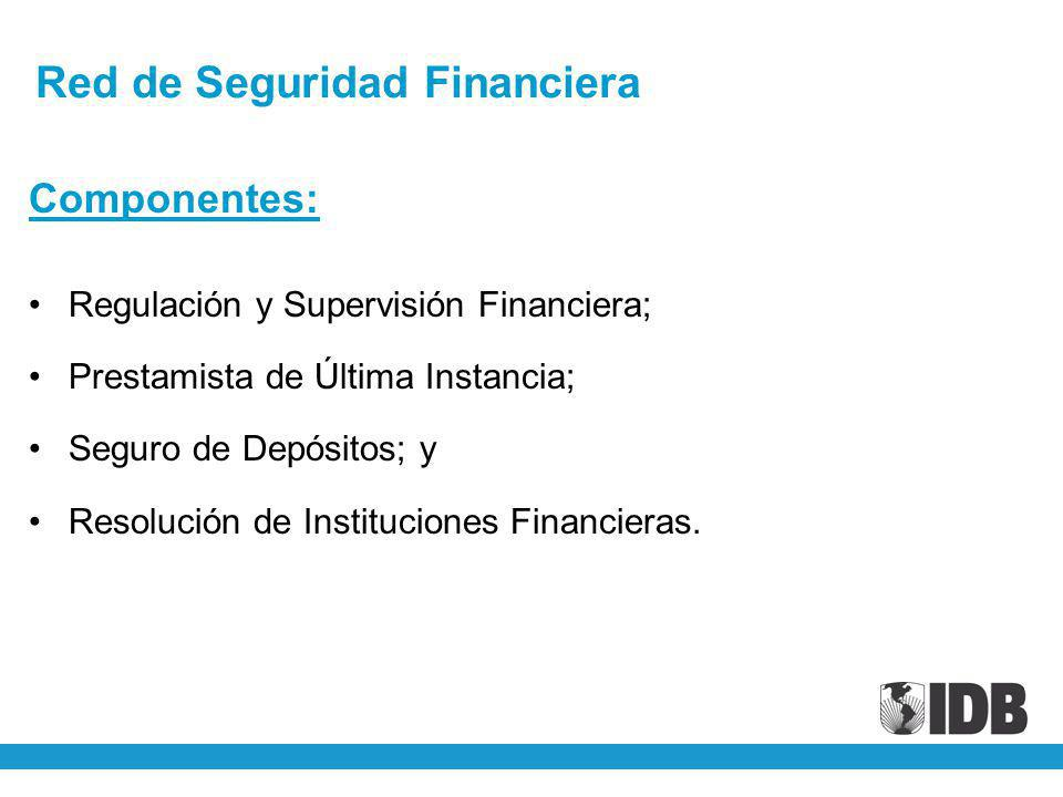 Red de Seguridad Financiera