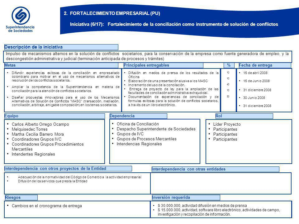 BOG-ZXF884-14-02 3. MEJORAMIENTO CONTINUO (PPI) Iniciativa (7/17): Mejoramiento en la atención de los procesos Liquidatorios.