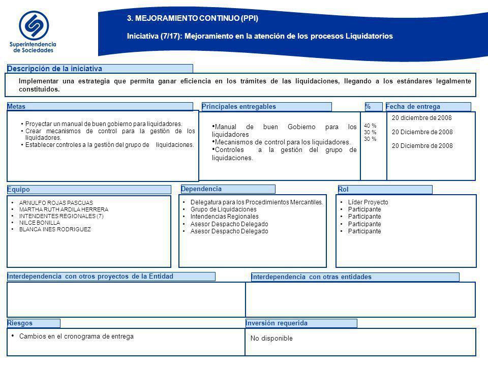 BOG-ZXF884-14-02 3. MEJORAMIENTO CONTINUO (PPI) Iniciativa (8/17): Implementación del Sistema de Gestión de la Calidad (SGC)