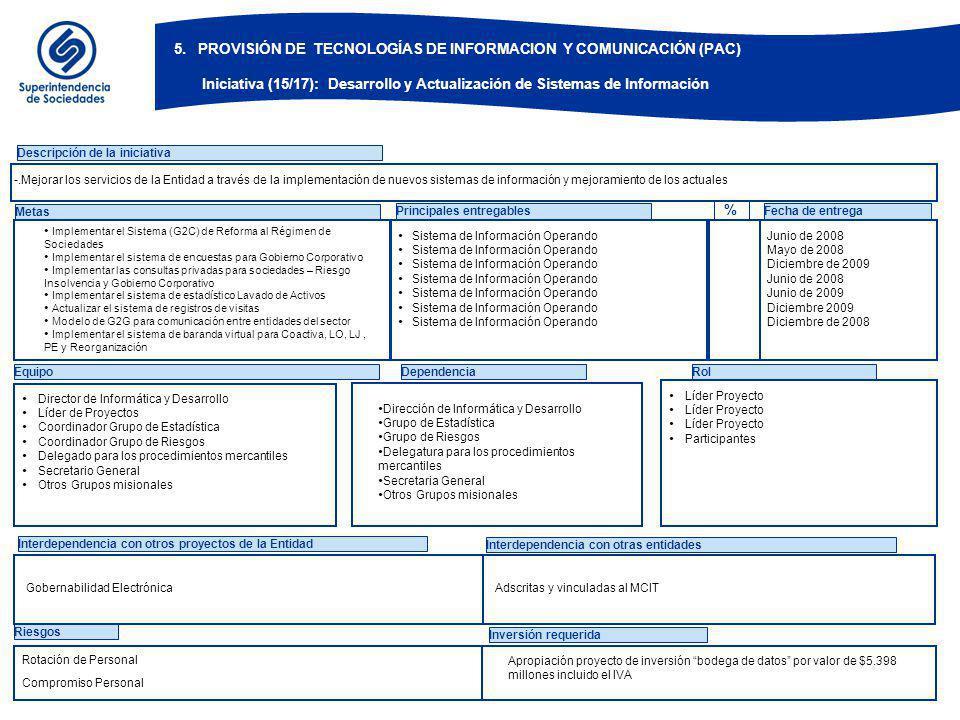 BOG-ZXF884-14-02 5. PROVISIÓN DE TECNOLOGÍAS DE INFORMACIÓN Y COMUNICACIÓN (PAC) Iniciativa (16/17): Gobernabilidad Electrónica.
