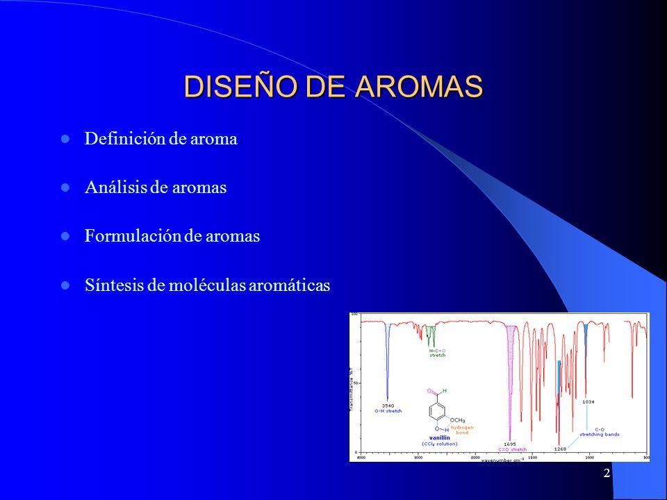 DISEÑO DE AROMAS Definición de aroma Análisis de aromas