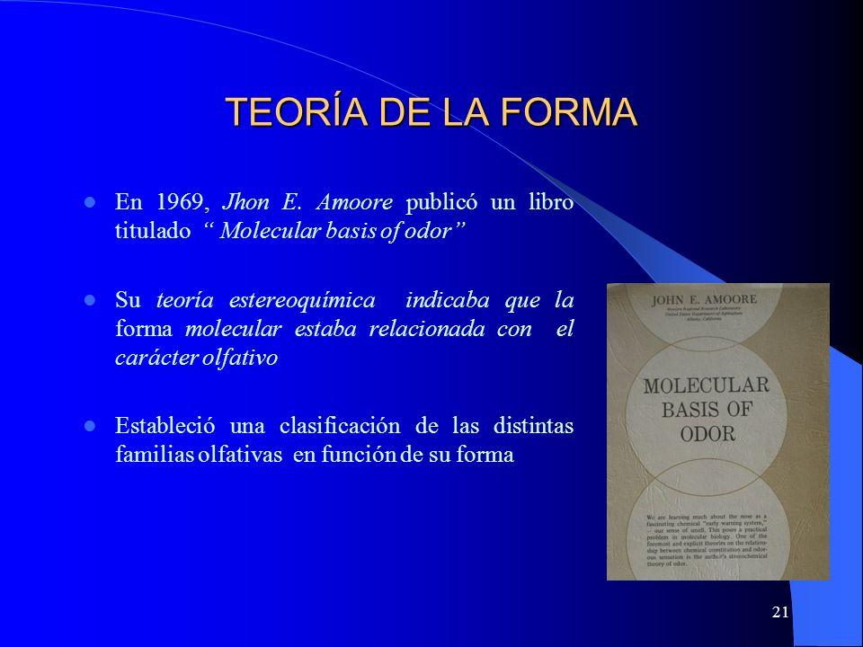 TEORÍA DE LA FORMA En 1969, Jhon E. Amoore publicó un libro titulado Molecular basis of odor