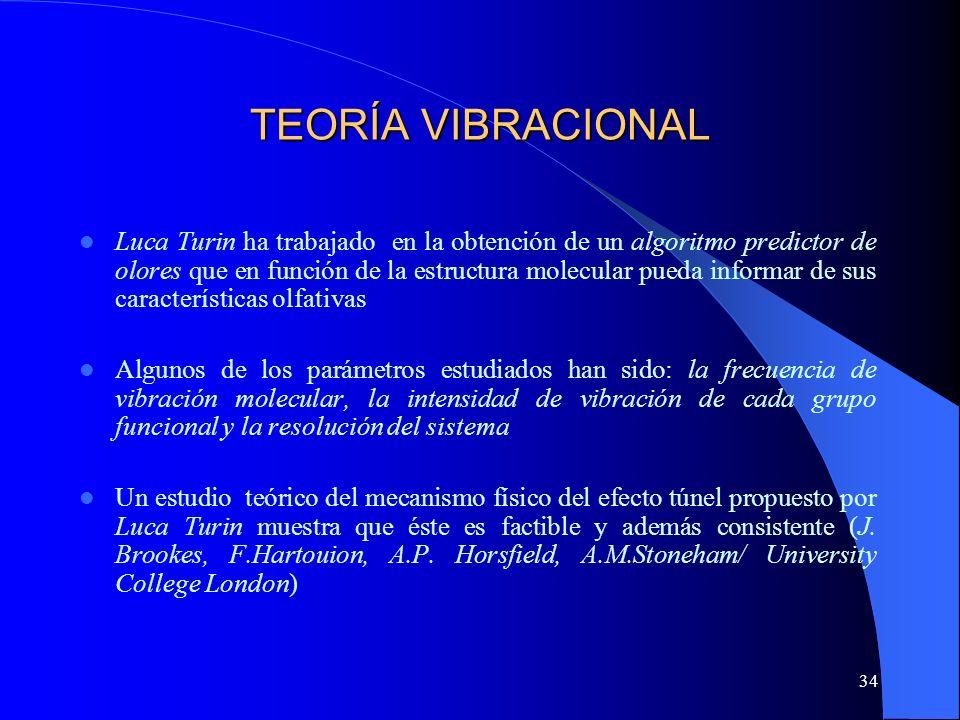 TEORÍA VIBRACIONAL