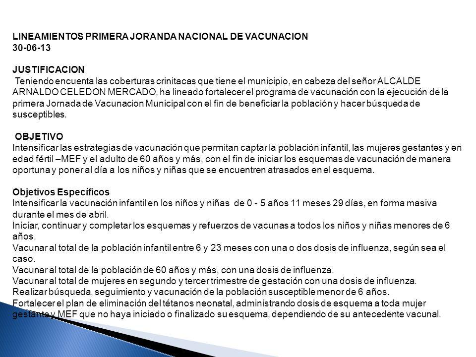LINEAMIENTOS PRIMERA JORANDA NACIONAL DE VACUNACION