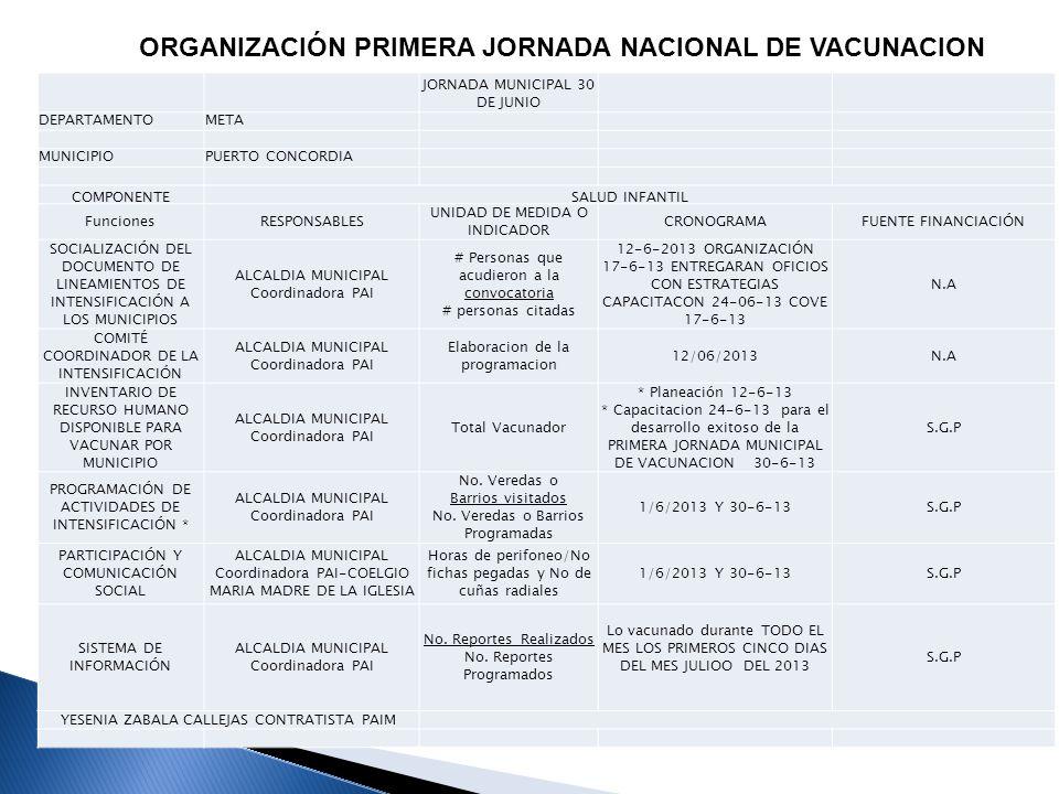 ORGANIZACIÓN PRIMERA JORNADA NACIONAL DE VACUNACION